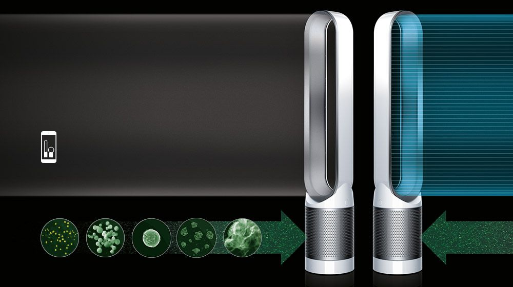 5 Best Air Purifier in India to Buy Online - Best Buy Review