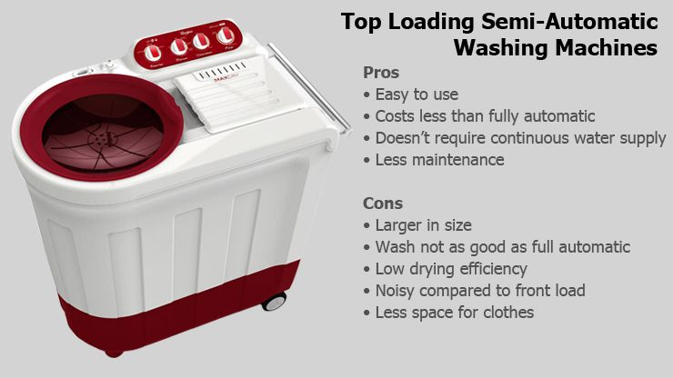 Best Top Loading Washing Machine >> 5 Best Semi-Automatic Washing Machines in India - Best Buy Review