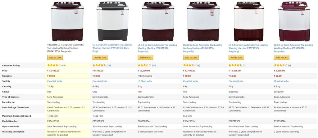LG Semi Automatic Washing Machine Comparison Table & Price List